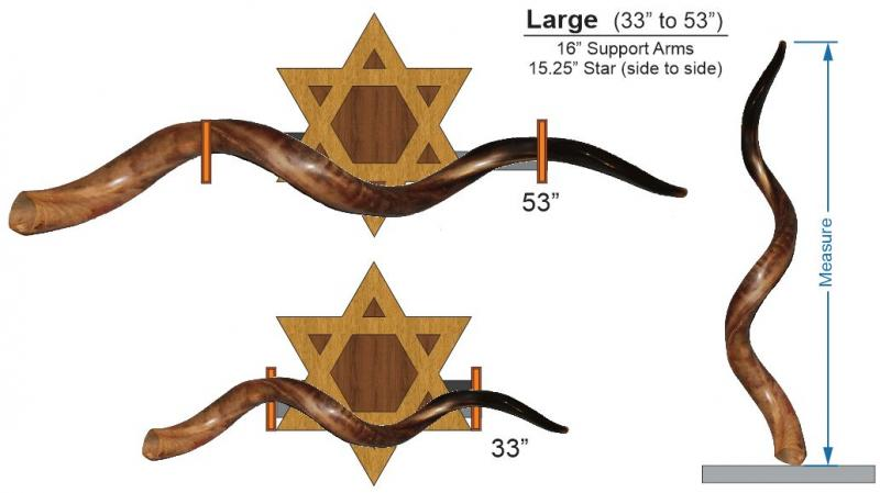 My Business Shofar Stands